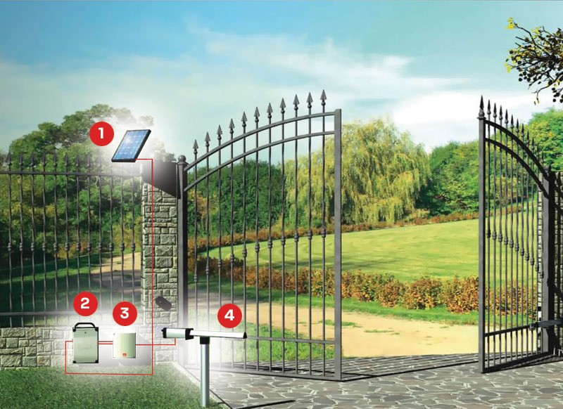 solar powered gates